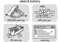 """Search history"" cartoon by John Atkinson of Wrong Hands"